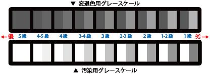 assessment_1.jpgのサムネール画像