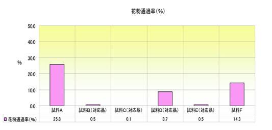 pollen_permeability.2.jpg