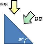 assessment_4.jpg