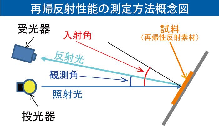 post_saiki_1.jpg